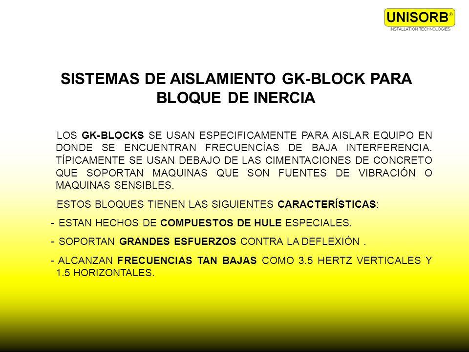 SISTEMAS DE AISLAMIENTO GK-BLOCK PARA BLOQUE DE INERCIA LOS GK-BLOCKS SE USAN ESPECIFICAMENTE PARA AISLAR EQUIPO EN DONDE SE ENCUENTRAN FRECUENCÍAS DE