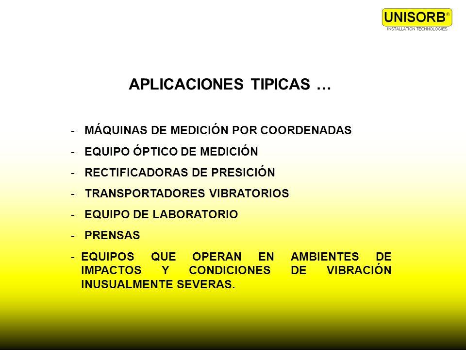 APLICACIONES TIPICAS … - MÁQUINAS DE MEDICIÓN POR COORDENADAS - EQUIPO ÓPTICO DE MEDICIÓN - RECTIFICADORAS DE PRESICIÓN - TRANSPORTADORES VIBRATORIOS