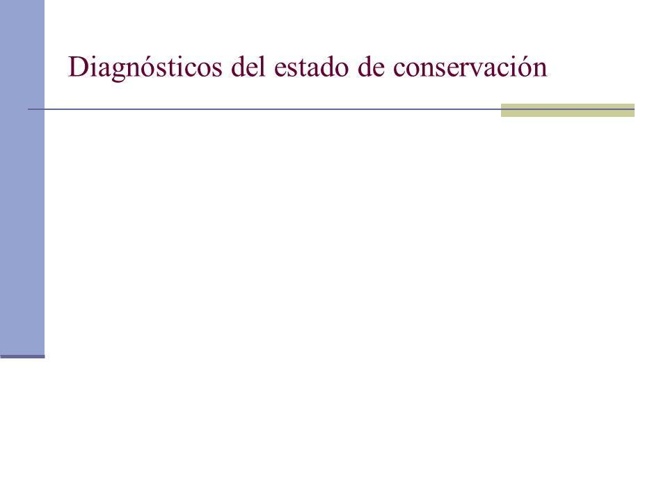 Diagnósticos del estado de conservación