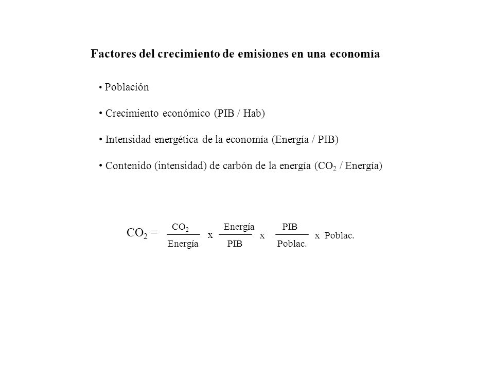 Factores del crecimiento de emisiones en una economía Población Crecimiento económico (PIB / Hab) Intensidad energética de la economía (Energía / PIB) Contenido (intensidad) de carbón de la energía (CO 2 / Energía) CO 2 = CO 2 Energía PIB x x Poblac.