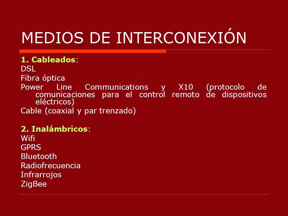 MEDIOS DE INTERCONEXIÓN 1. Cableados: DSL Fibra óptica Power Line Communications y X10 (protocolo de comunicaciones para el control remoto de disposit