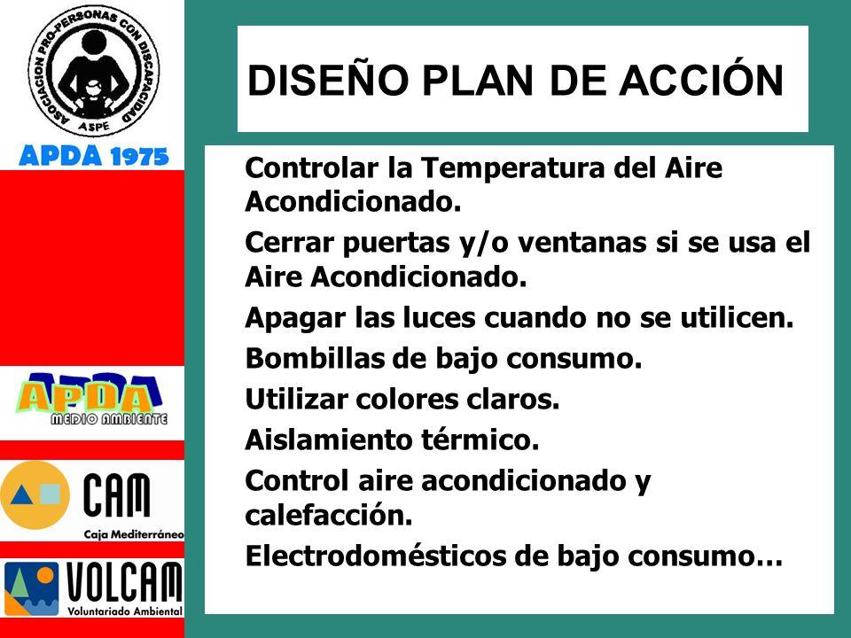 Controlar la Temperatura del Aire Acondicionado.