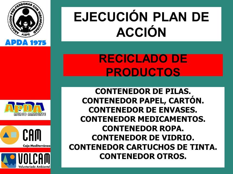 RECICLADO DE PRODUCTOS CONTENEDOR DE PILAS.CONTENEDOR PAPEL, CARTÓN.