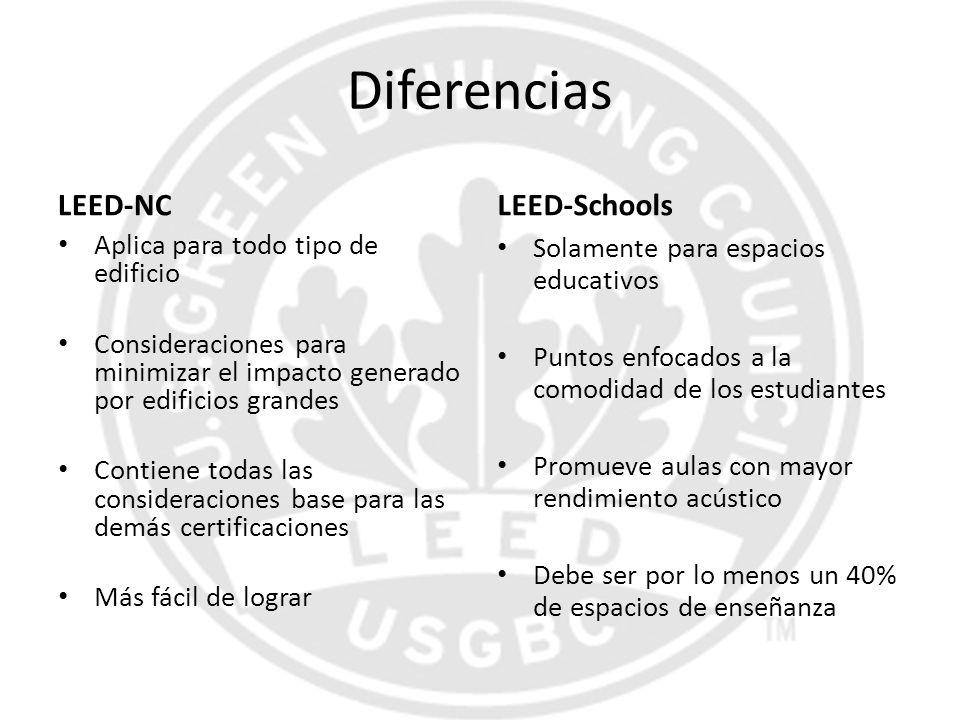Diferencias LEED-NC Aplica para todo tipo de edificio Consideraciones para minimizar el impacto generado por edificios grandes Contiene todas las cons