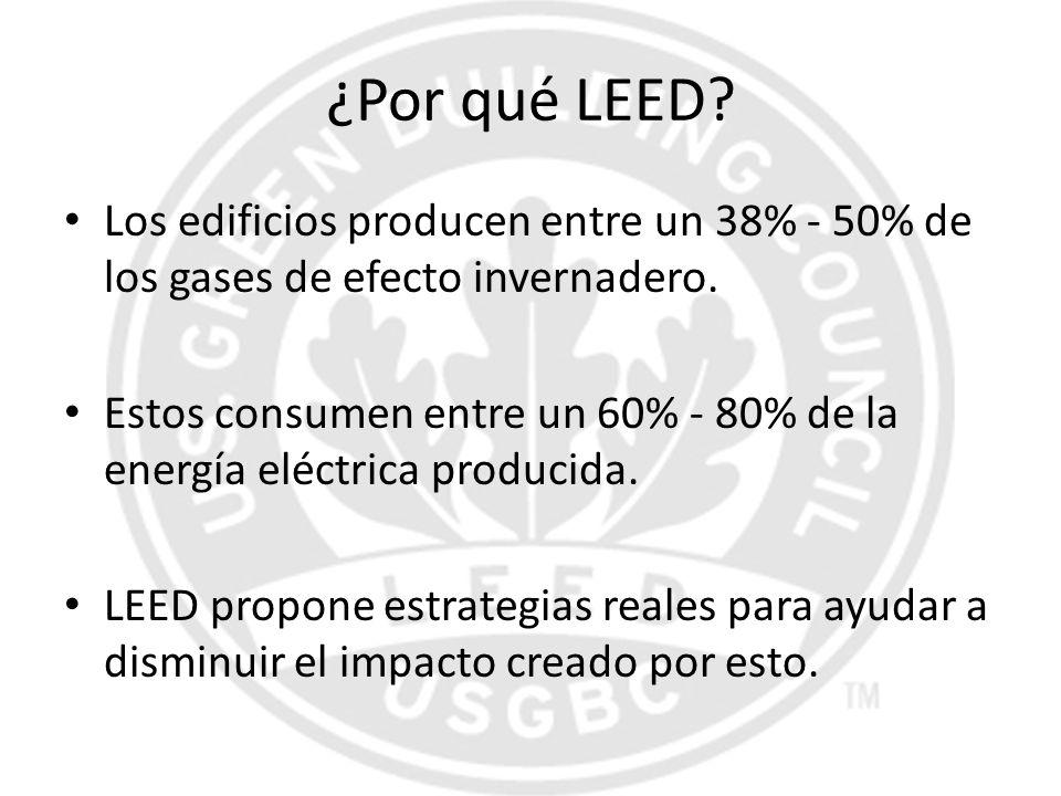¿Por qué LEED? Los edificios producen entre un 38% - 50% de los gases de efecto invernadero. Estos consumen entre un 60% - 80% de la energía eléctrica