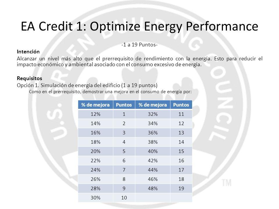 EA Credit 1: Optimize Energy Performance -1 a 19 Puntos- Intención Alcanzar un nivel más alto que el prerrequisito de rendimiento con la energía. Esto
