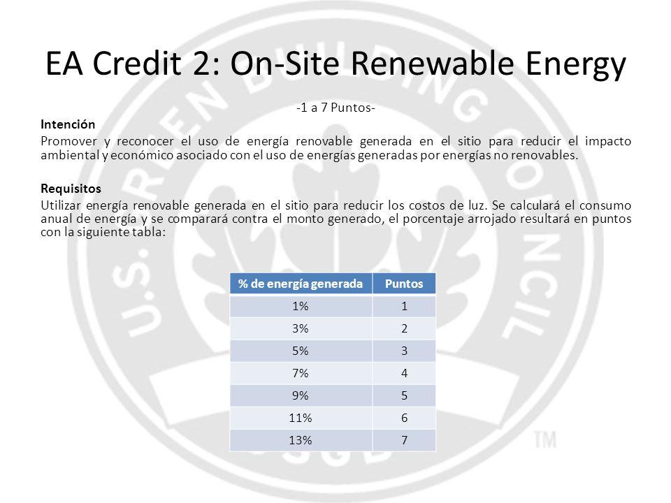 EA Credit 2: On-Site Renewable Energy -1 a 7 Puntos- Intención Promover y reconocer el uso de energía renovable generada en el sitio para reducir el i