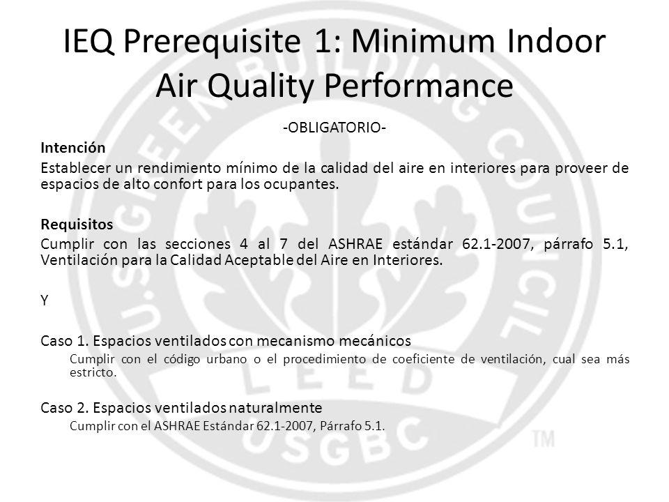 IEQ Prerequisite 1: Minimum Indoor Air Quality Performance -OBLIGATORIO- Intención Establecer un rendimiento mínimo de la calidad del aire en interior