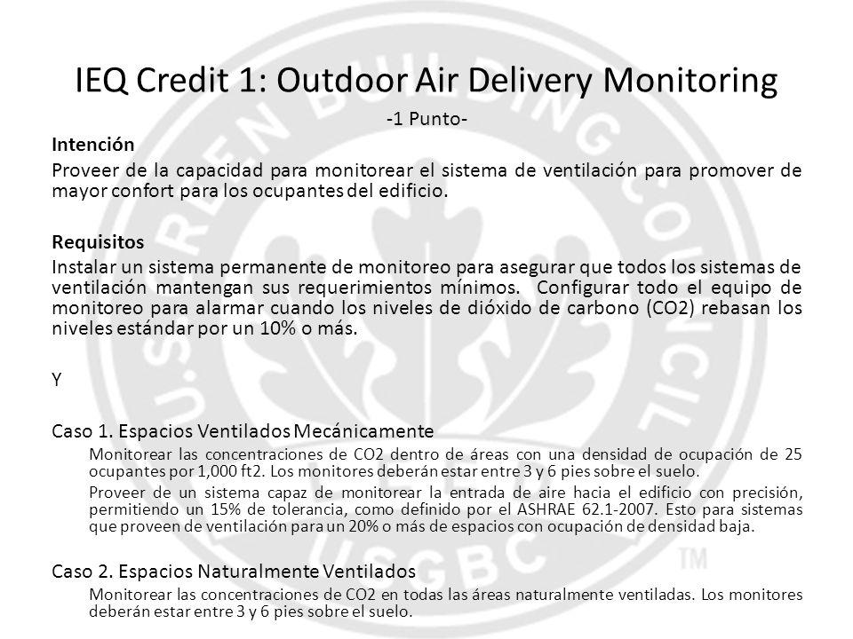 IEQ Credit 1: Outdoor Air Delivery Monitoring -1 Punto- Intención Proveer de la capacidad para monitorear el sistema de ventilación para promover de m