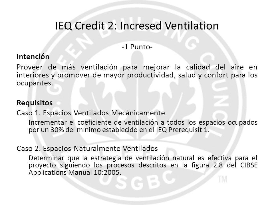 IEQ Credit 2: Incresed Ventilation -1 Punto- Intención Proveer de más ventilación para mejorar la calidad del aire en interiores y promover de mayor p