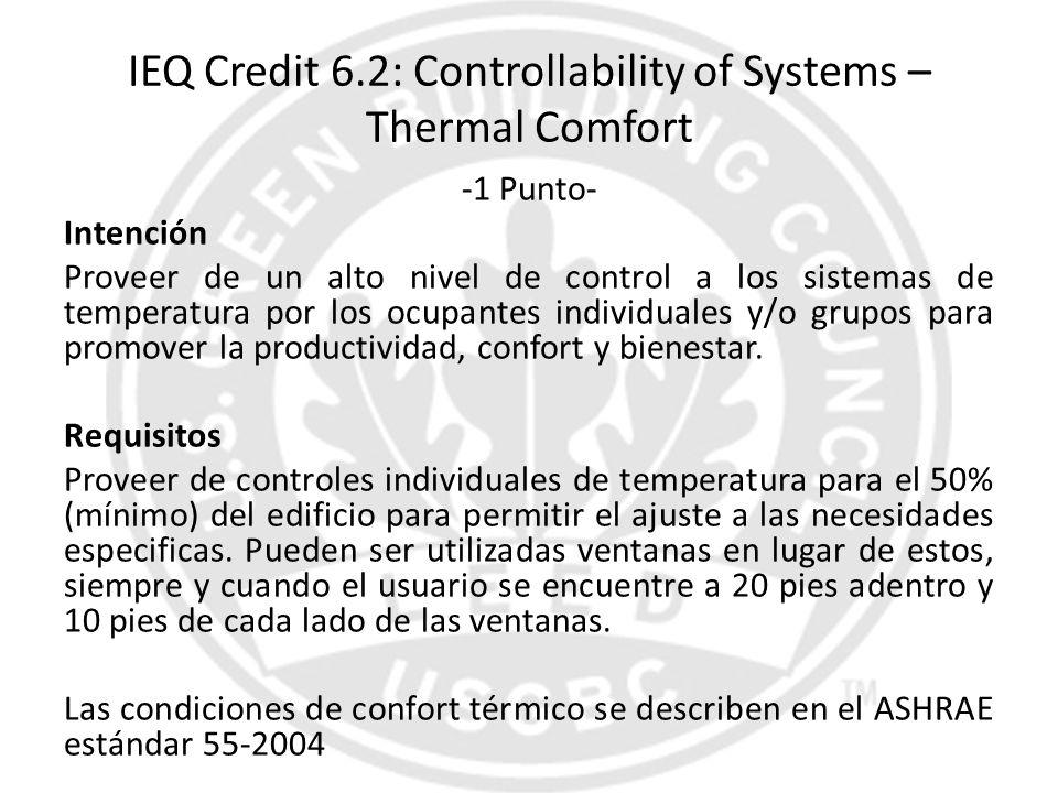 IEQ Credit 6.2: Controllability of Systems – Thermal Comfort -1 Punto- Intención Proveer de un alto nivel de control a los sistemas de temperatura por