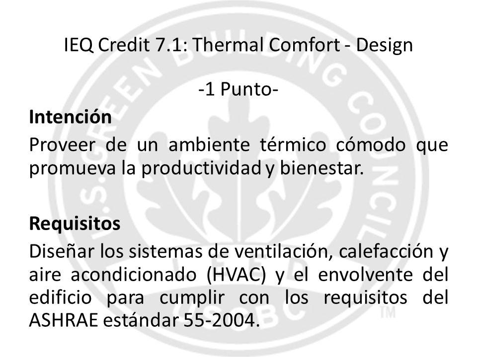 IEQ Credit 7.1: Thermal Comfort - Design -1 Punto- Intención Proveer de un ambiente térmico cómodo que promueva la productividad y bienestar. Requisit