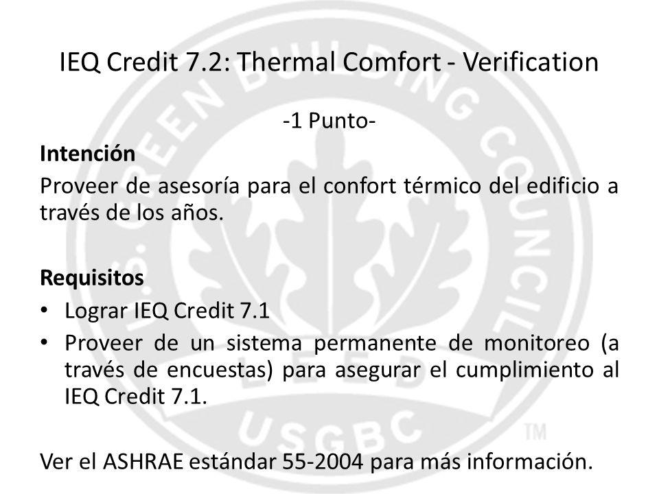 IEQ Credit 7.2: Thermal Comfort - Verification -1 Punto- Intención Proveer de asesoría para el confort térmico del edificio a través de los años. Requ