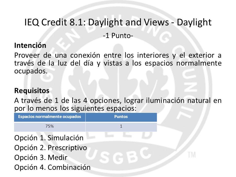 IEQ Credit 8.1: Daylight and Views - Daylight -1 Punto- Intención Proveer de una conexión entre los interiores y el exterior a través de la luz del dí
