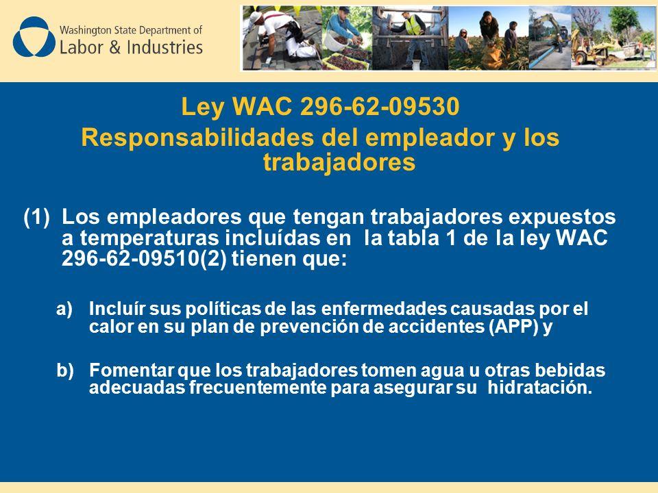 Ley WAC 296-62-09530 Responsabilidades del empleador y los trabajadores (1)Los empleadores que tengan trabajadores expuestos a temperaturas incluídas en la tabla 1 de la ley WAC 296-62-09510(2) tienen que: a)Incluír sus políticas de las enfermedades causadas por el calor en su plan de prevención de accidentes (APP) y b)Fomentar que los trabajadores tomen agua u otras bebidas adecuadas frecuentemente para asegurar su hidratación.