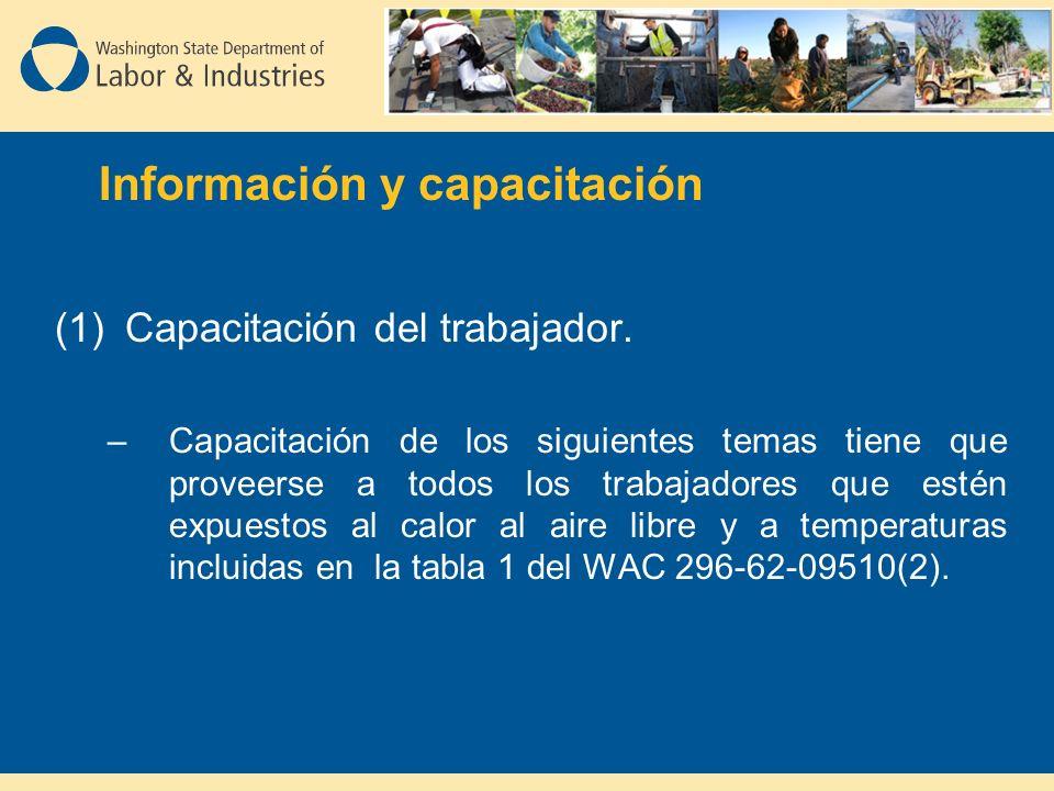 (1)Capacitación del trabajador.