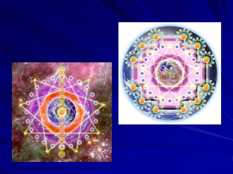 Geometría Sagrada La Geometría Sagrada permite la estructuración energética de la materia, organismo o entidad en los distintos niveles de manifestaci