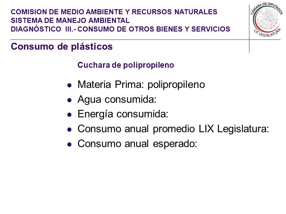 COMISION DE MEDIO AMBIENTE Y RECURSOS NATURALES SISTEMA DE MANEJO AMBIENTAL DIAGNÓSTICO III.- CONSUMO DE OTROS BIENES Y SERVICIOS Cuchara de polipropileno Materia Prima: polipropileno Agua consumida: Energía consumida: Consumo anual promedio LIX Legislatura: Consumo anual esperado: Consumo de plásticos