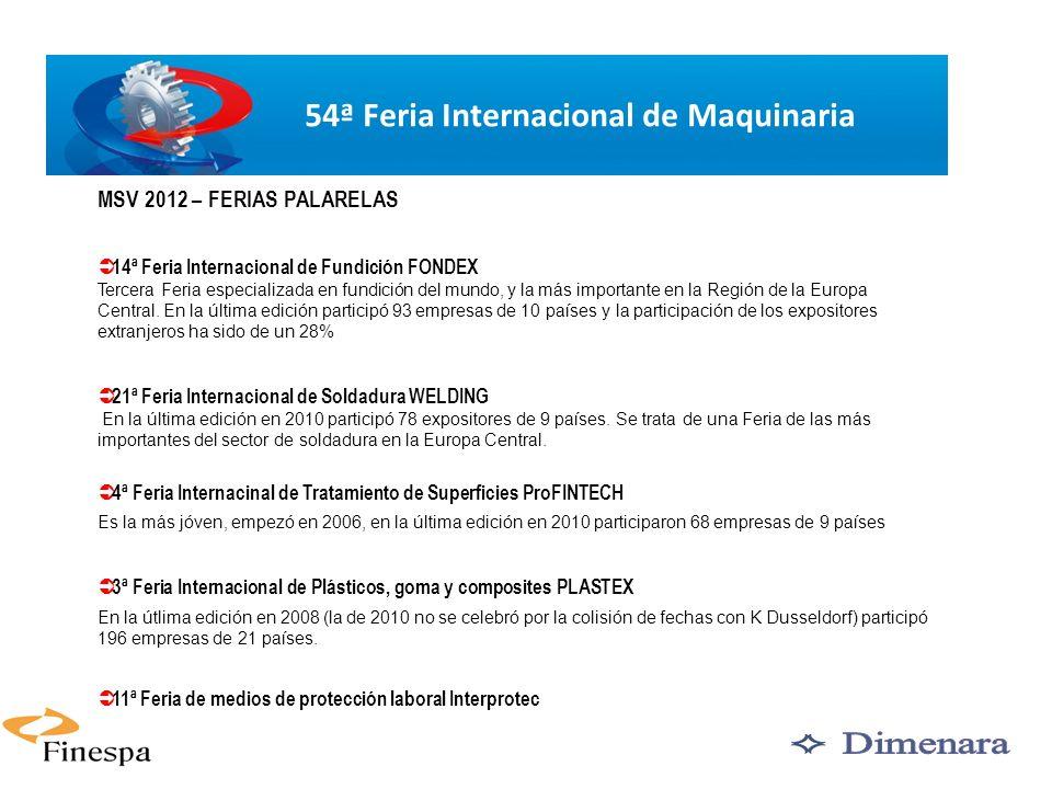 6 MSV 2012 – FERIAS PALARELAS 14ª Feria Internacional de Fundición FONDEX Tercera Feria especializada en fundición del mundo, y la más importante en la Región de la Europa Central.