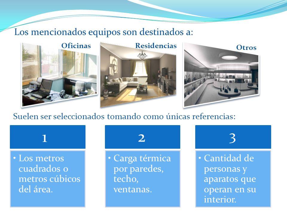 Los mencionados equipos son destinados a: Oficinas Residencias Otros Suelen ser seleccionados tomando como únicas referencias: Los metros cuadrados o metros cúbicos del área.