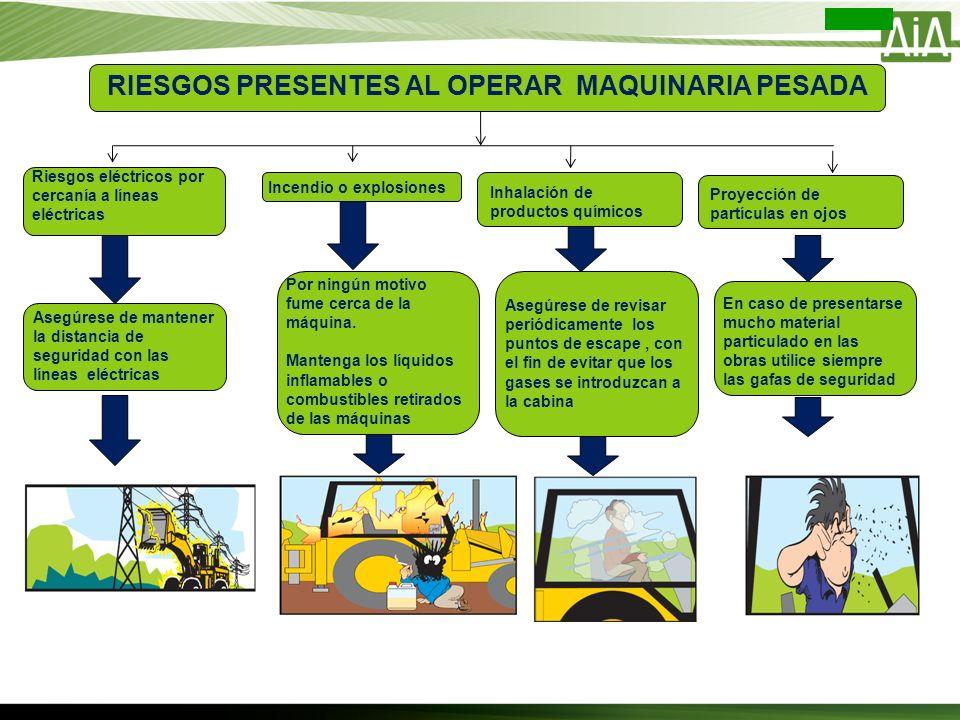 RIESGOS PRESENTES AL OPERAR MAQUINARIA PESADA Riesgos eléctricos por cercanía a líneas eléctricas Asegúrese de mantener la distancia de seguridad con