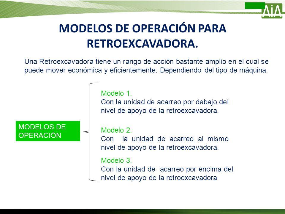 MODELOS DE OPERACIÓN PARA RETROEXCAVADORA. Una Retroexcavadora tiene un rango de acción bastante amplio en el cual se puede mover económica y eficient