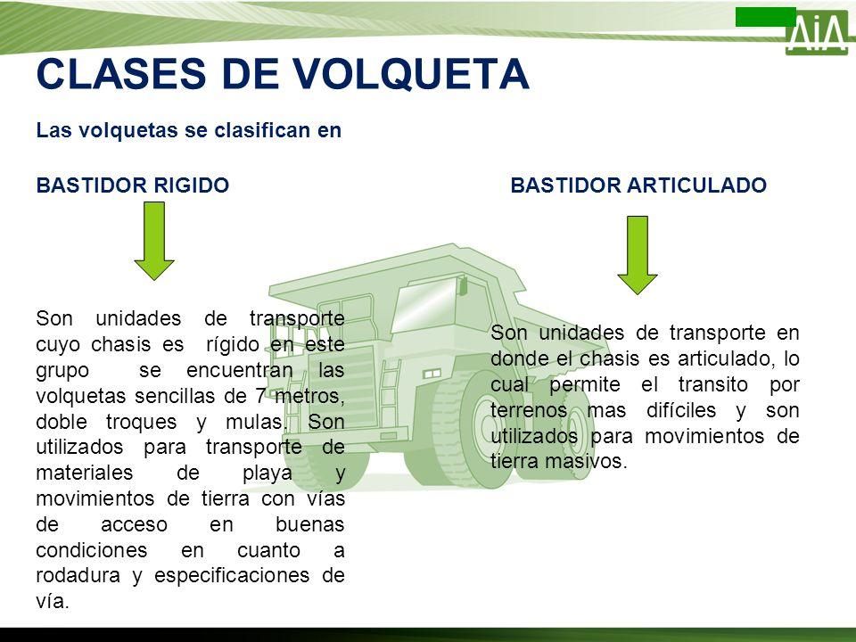 CLASES DE VOLQUETA Las volquetas se clasifican en BASTIDOR RIGIDOBASTIDOR ARTICULADO Son unidades de transporte cuyo chasis es rígido en este grupo se