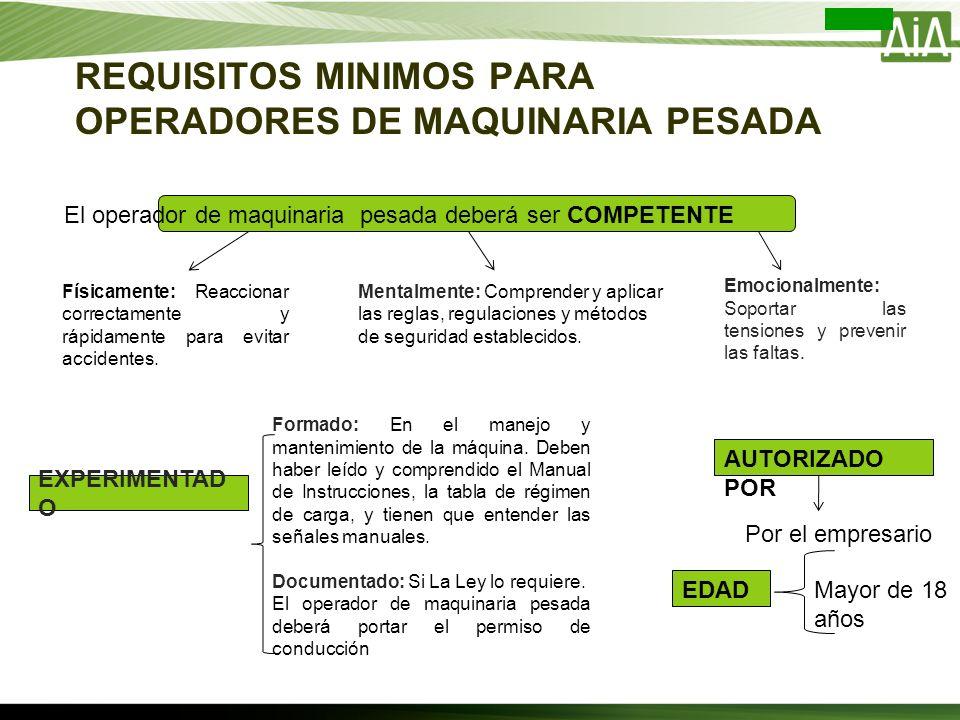 REQUISITOS MINIMOS PARA OPERADORES DE MAQUINARIA PESADA Mentalmente: Comprender y aplicar las reglas, regulaciones y métodos de seguridad establecidos