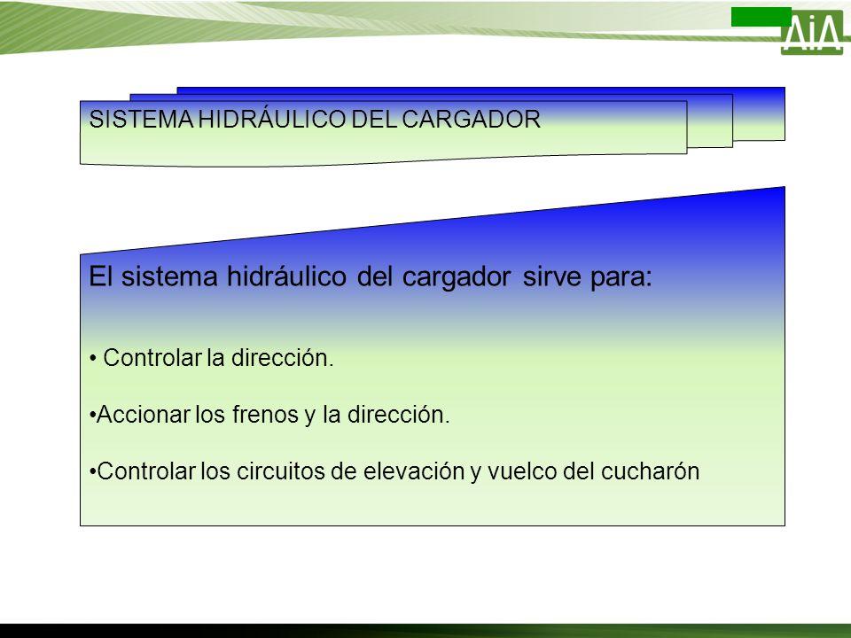 SISTEMA HIDRÁULICO DEL CARGADOR El sistema hidráulico del cargador sirve para: Controlar la dirección. Accionar los frenos y la dirección. Controlar l