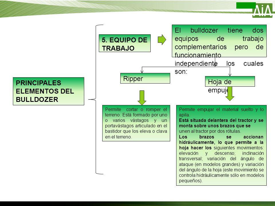 PRINCIPALES ELEMENTOS DEL BULLDOZER 5. EQUIPO DE TRABAJO El bulldozer tiene dos equipos de trabajo complementarios pero de funcionamiento independient