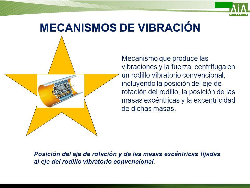 MECANISMOS DE VIBRACIÓN Mecanismo que produce las vibraciones y la fuerza centrífuga en un rodillo vibratorio convencional, incluyendo la posición del