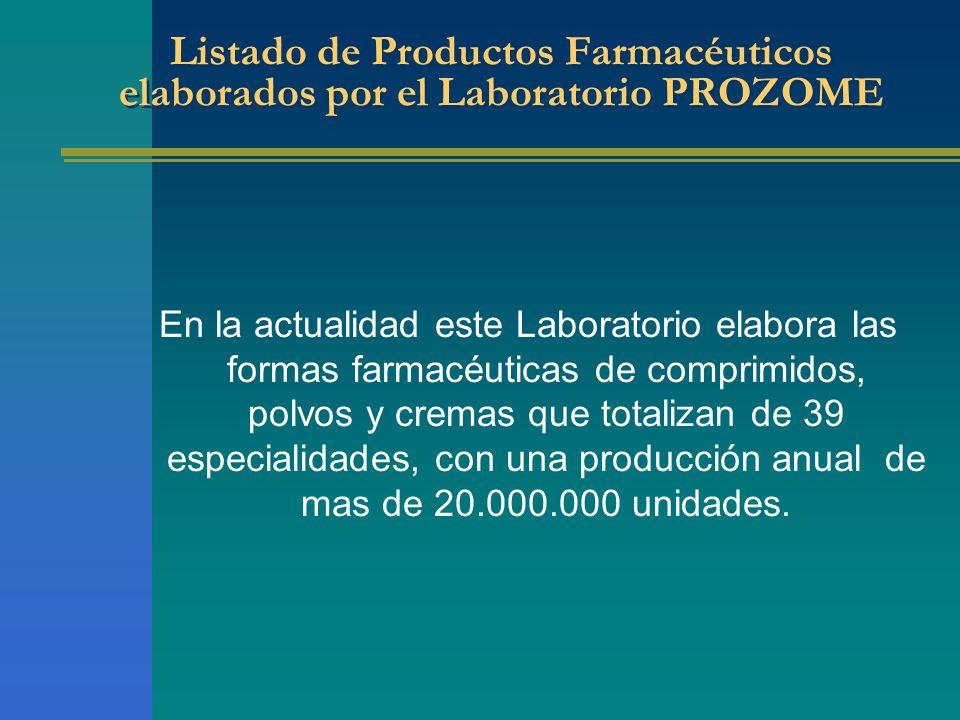 Listado de Productos Farmacéuticos elaborados por el Laboratorio PROZOME En la actualidad este Laboratorio elabora las formas farmacéuticas de comprim
