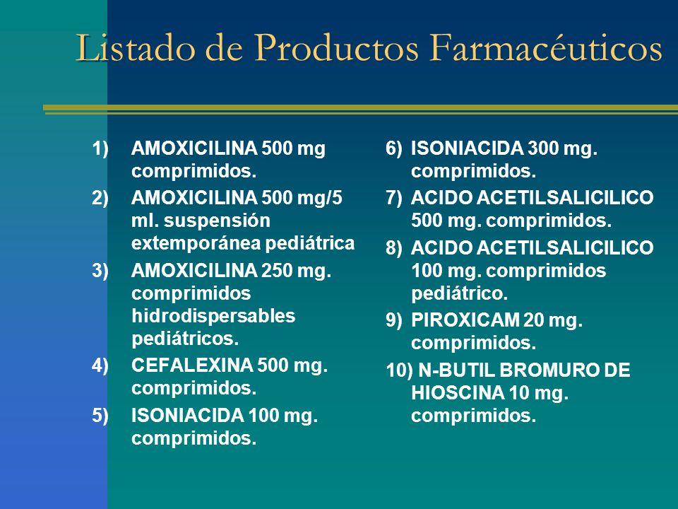 Listado de Productos Farmacéuticos 1)AMOXICILINA 500 mg comprimidos. 2)AMOXICILINA 500 mg/5 ml. suspensión extemporánea pediátrica 3)AMOXICILINA 250 m