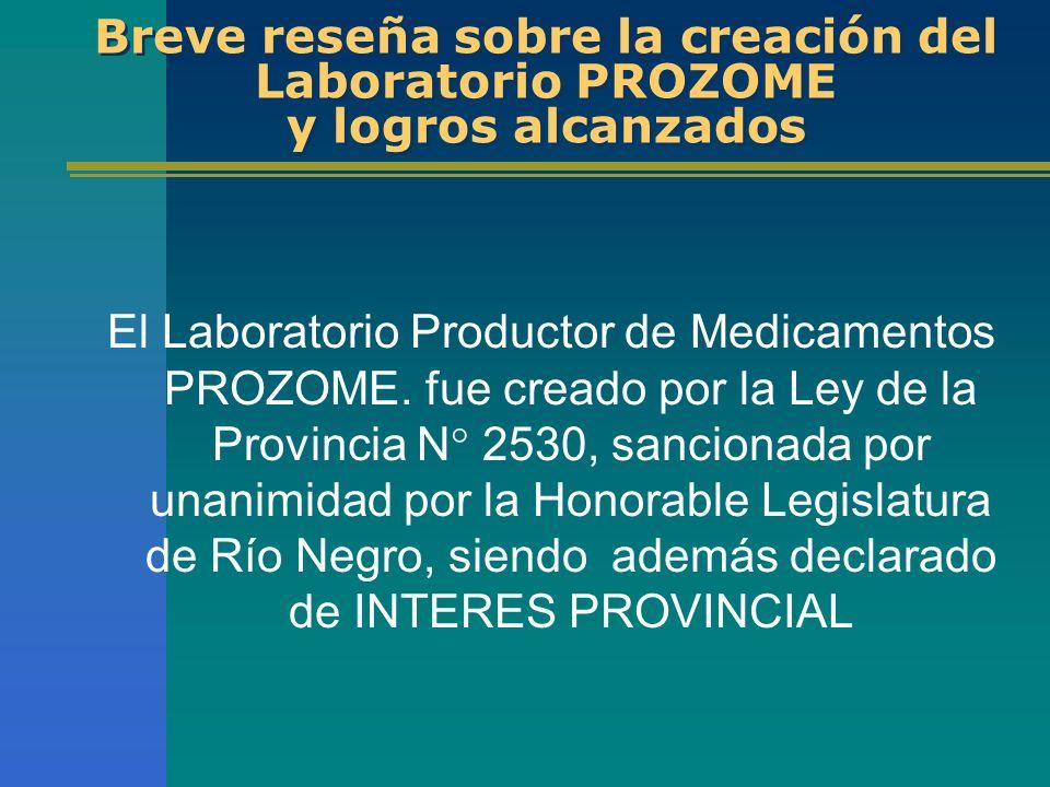 Breve reseña sobre la creación del Laboratorio PROZOME y logros alcanzados El Laboratorio Productor de Medicamentos PROZOME. fue creado por la Ley de