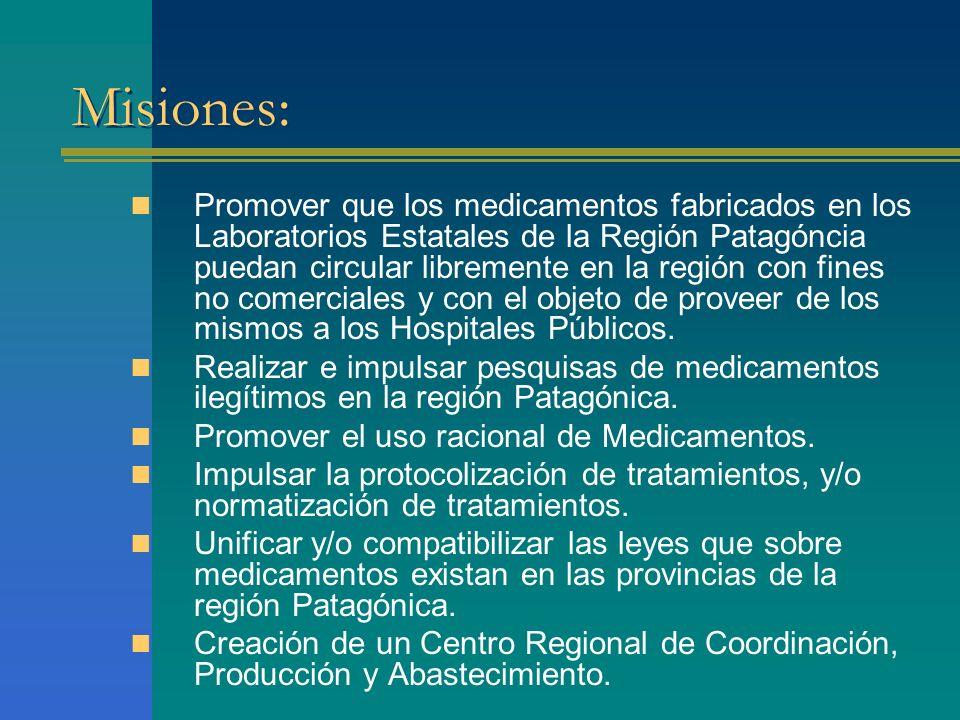 Misiones: Promover que los medicamentos fabricados en los Laboratorios Estatales de la Región Patagóncia puedan circular libremente en la región con f