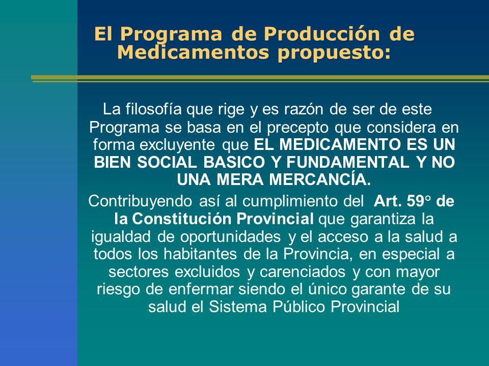 El Programa de Producción de Medicamentos propuesto: La filosofía que rige y es razón de ser de este Programa se basa en el precepto que considera en
