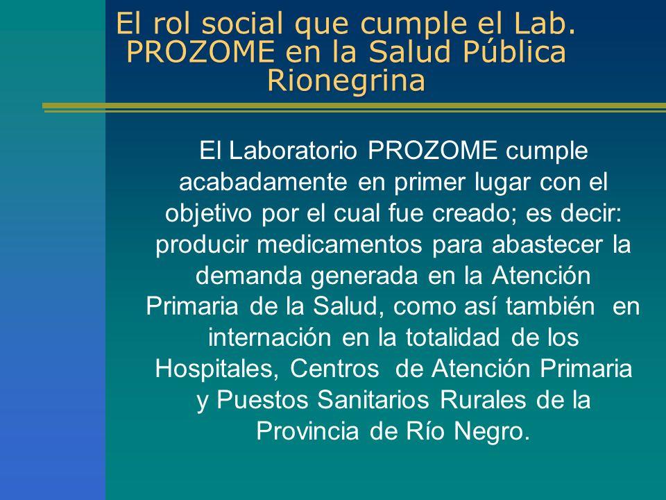 El rol social que cumple el Lab. PROZOME en la Salud Pública Rionegrina El Laboratorio PROZOME cumple acabadamente en primer lugar con el objetivo por