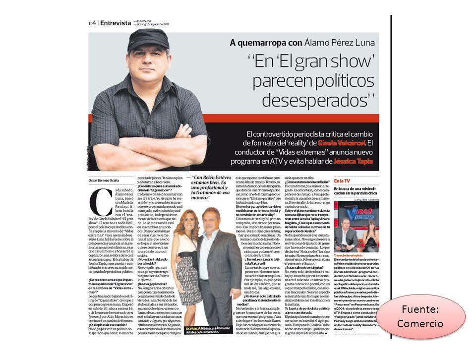 Adriana Zubiate quiere ser Rabiosa Quiere ser la Shakira peruana.
