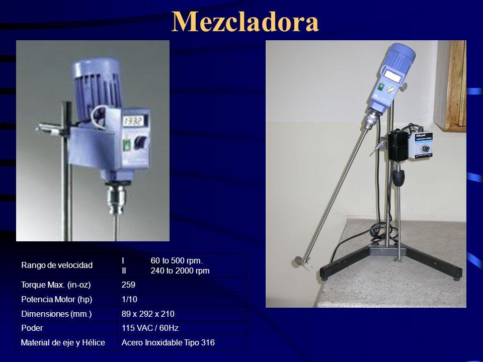 Mezcladora Rango de velocidad I 60 to 500 rpm. II 240 to 2000 rpm Torque Max. (in-oz)259 Potencia Motor (hp)1/10 Dimensiones (mm.)89 x 292 x 210 Poder