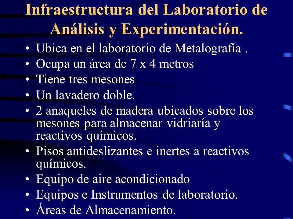 Infraestructura del Laboratorio de Análisis y Experimentación. Ubica en el laboratorio de Metalografía. Ocupa un área de 7 x 4 metros Tiene tres meson