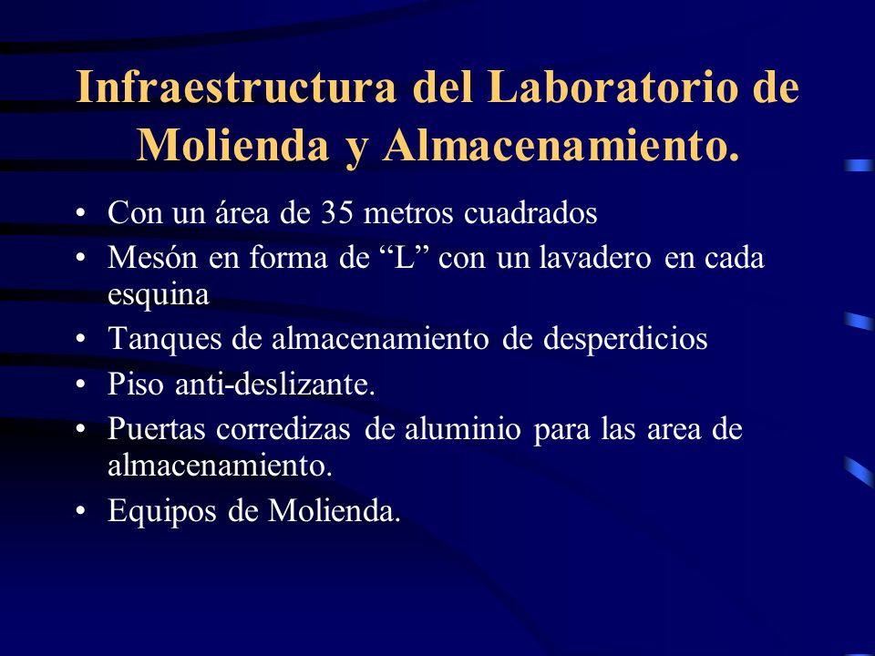Infraestructura del Laboratorio de Molienda y Almacenamiento. Con un área de 35 metros cuadrados Mesón en forma de L con un lavadero en cada esquina T