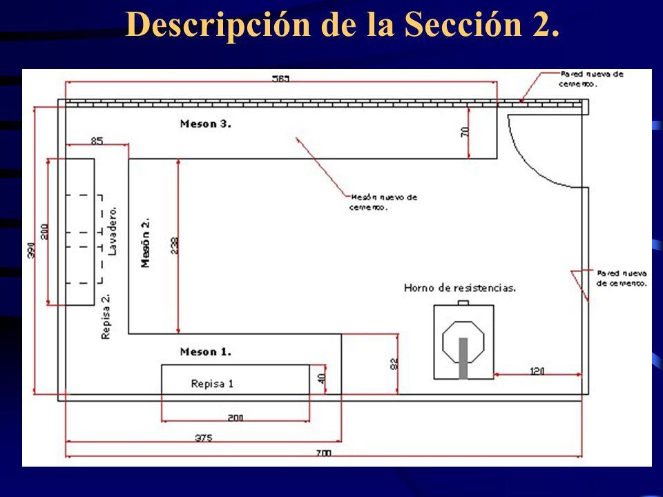 Descripción de la Sección 2.