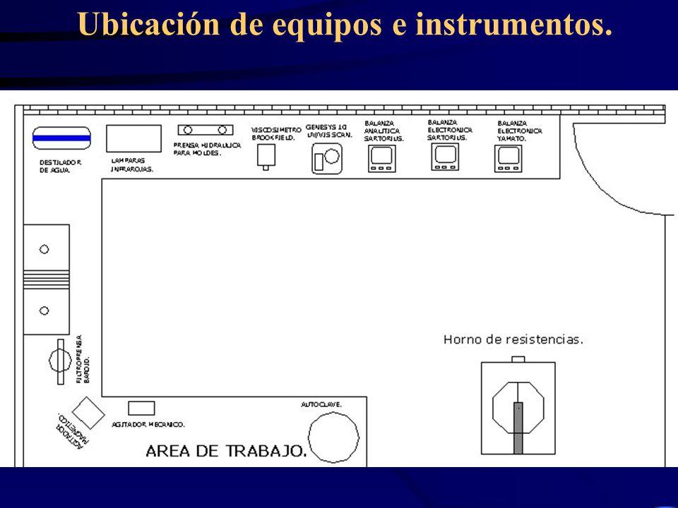 Ubicación de equipos e instrumentos.