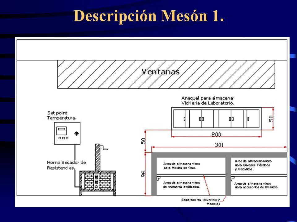 Descripción Mesón 1.