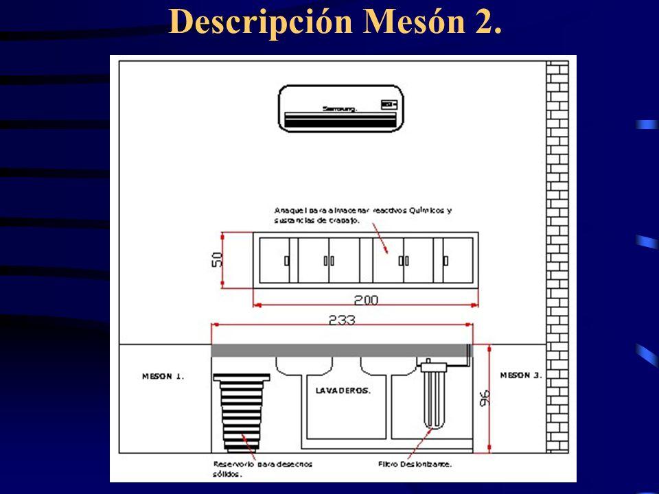 Descripción Mesón 2.