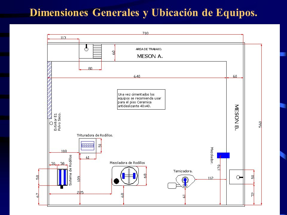Dimensiones Generales y Ubicación de Equipos.