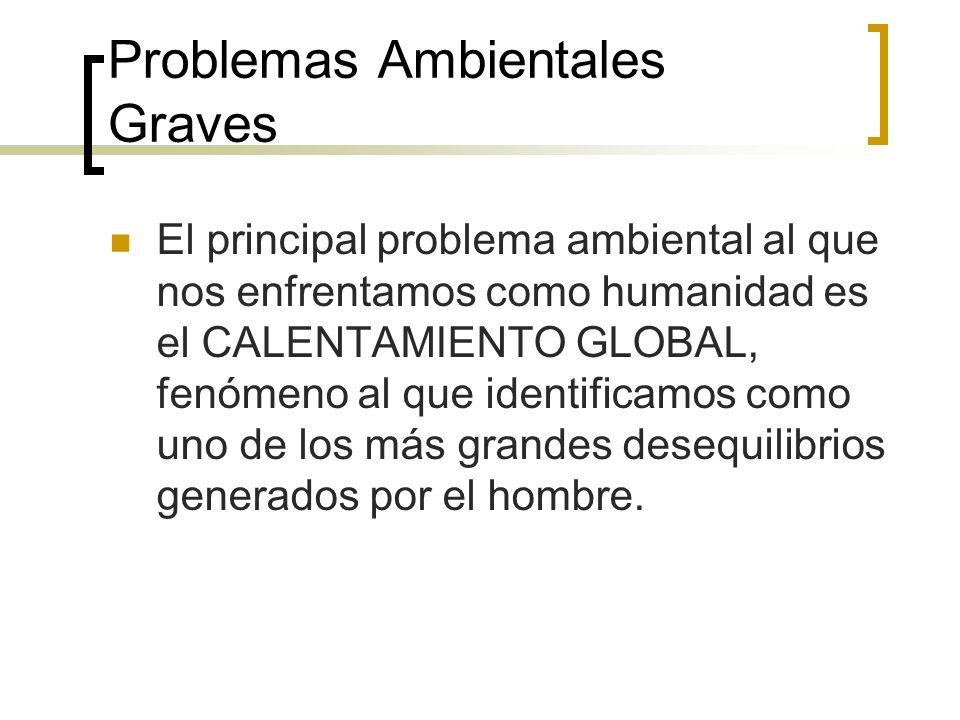 Problemas Ambientales Graves El principal problema ambiental al que nos enfrentamos como humanidad es el CALENTAMIENTO GLOBAL, fenómeno al que identificamos como uno de los más grandes desequilibrios generados por el hombre.
