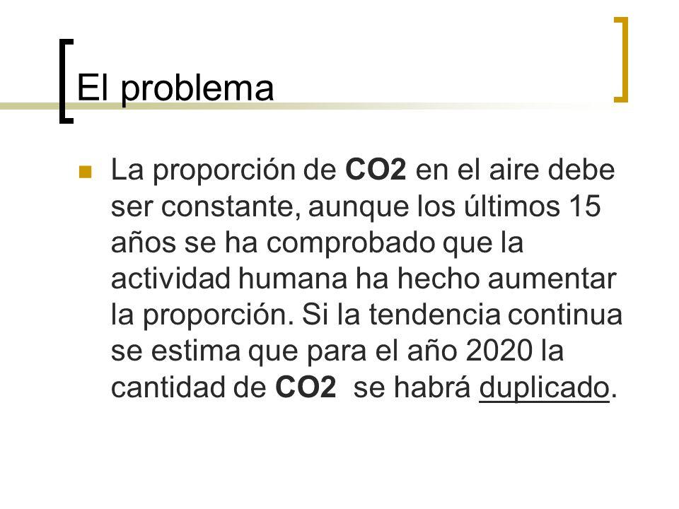 El problema La proporción de CO2 en el aire debe ser constante, aunque los últimos 15 años se ha comprobado que la actividad humana ha hecho aumentar la proporción.