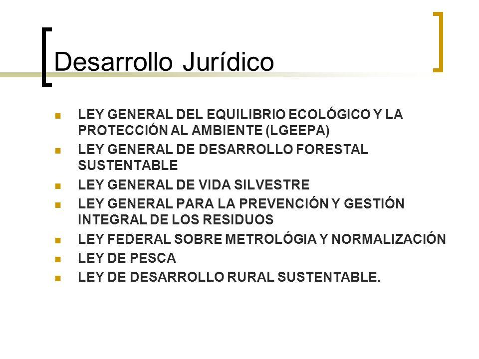 Desarrollo Jurídico LEY GENERAL DEL EQUILIBRIO ECOLÓGICO Y LA PROTECCIÓN AL AMBIENTE (LGEEPA) LEY GENERAL DE DESARROLLO FORESTAL SUSTENTABLE LEY GENERAL DE VIDA SILVESTRE LEY GENERAL PARA LA PREVENCIÓN Y GESTIÓN INTEGRAL DE LOS RESIDUOS LEY FEDERAL SOBRE METROLÓGIA Y NORMALIZACIÓN LEY DE PESCA LEY DE DESARROLLO RURAL SUSTENTABLE.