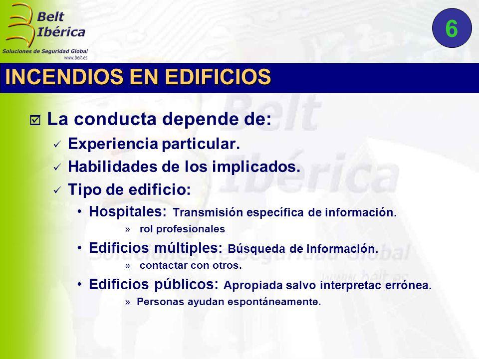 La conducta depende de: Experiencia particular. Habilidades de los implicados. Tipo de edificio: Hospitales: Transmisión específica de información. »